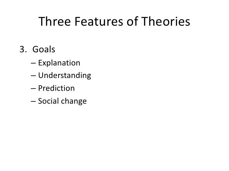 Theory and research Slide 3