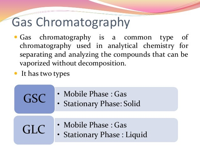 Theory for gas chromatography Slide 2