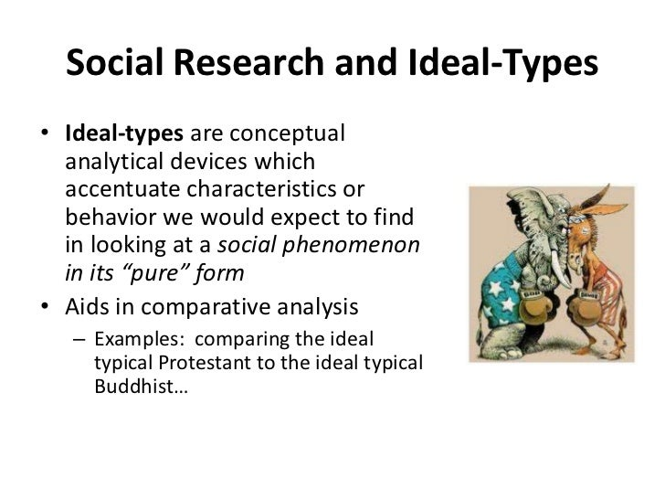 """the theories of max weber on social action authority and ideal types """"max weber"""" stated that, there are four ideal types of social actions which are as follow, goal rational social action, value rational social action, affective social action and traditional social action."""