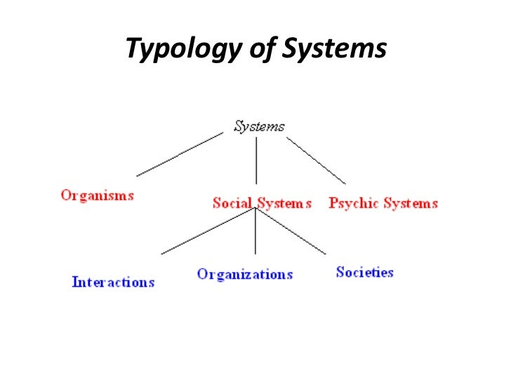 communication theory of secrecy systems by From his findings, shannon concluded that all codes must have the same requirements as the one-time pad system if they are to remain incorruptible although numerous names have been credited with an communication theory of secrecy systems bell system technical journal, 28 (4) october 1949, pp656- 715.
