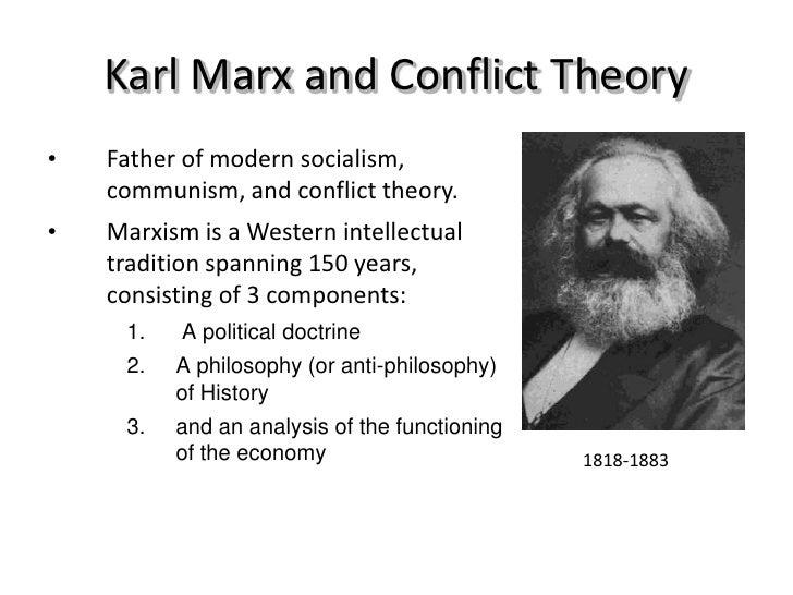 karl marx theory summary