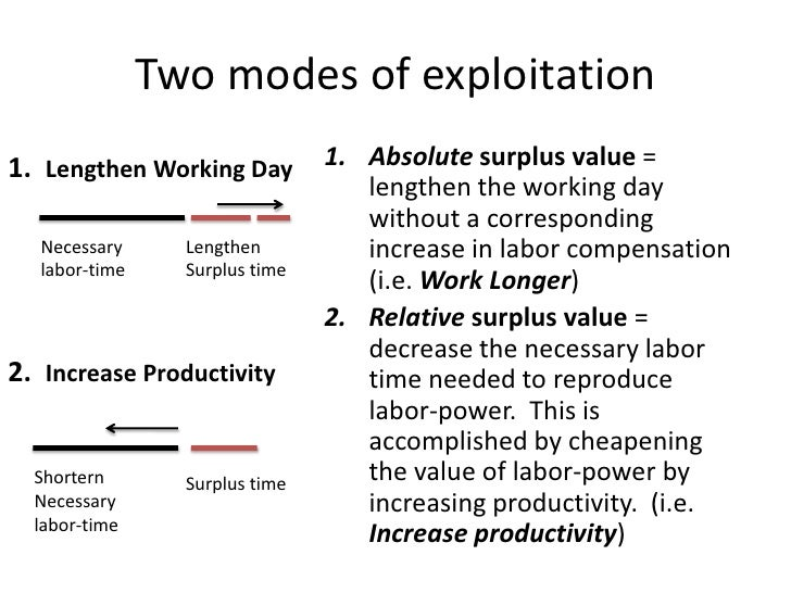 karl marx labour theory Karl marx's labor theory of value asserts that the value of an object is solely a result of the labor expended to produce it according to this theory, the more labor or labor time that goes into an object, the more it is worth.