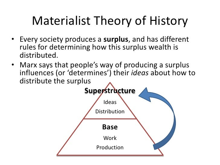 Materialist Theory of History<br />How stuff is produced is what matters most.  This is the 'base' of society.  Marx calls...