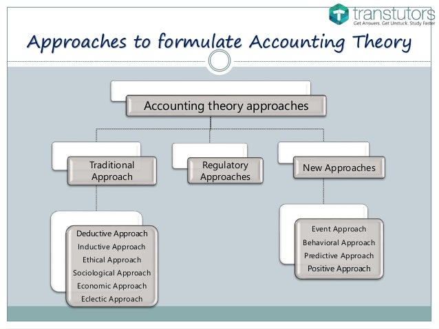 traditional approach in accounting theory Traditional approaches traditional approaches cover: & non-theoretical & theoretical non-theoretical approaches to accounting theory are concerned with developing a theory or accounting.