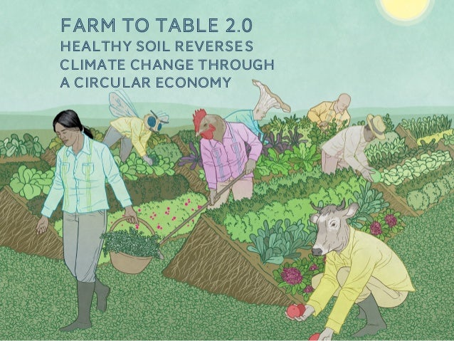 Farm to table 2.0 Healthy soil reverses climate change through A circular economy