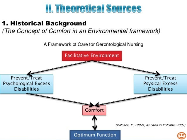 concept analysis of comfort theory Major concepts of comfort theory  enhanced comfort, is an immediate desirable outcome of nursing care, according to comfort theory additionally, when comfort .
