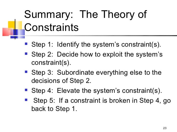 a summary of theory of constraints How to compare six sigma, lean and the theory of constraints the assumption is the outcome of the entire process will be improved by reducing the.