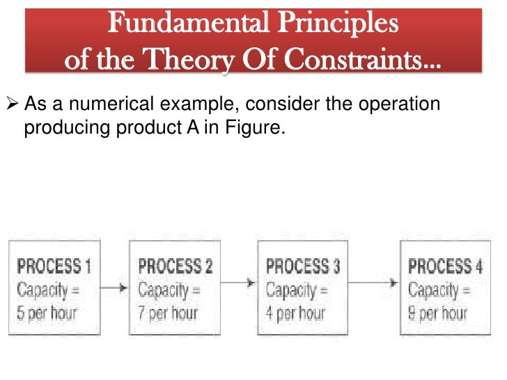 theory of constraints and queuing theory The theory of constraints is an important tool for operations managers to manage bottlenecks and improve process flows made famous by eliyahu m goldratt in his book the goal , the implications of the theory are far reaching in terms of understanding bottlenecks to a process and better managing these bottlenecks to create an efficient process flow.