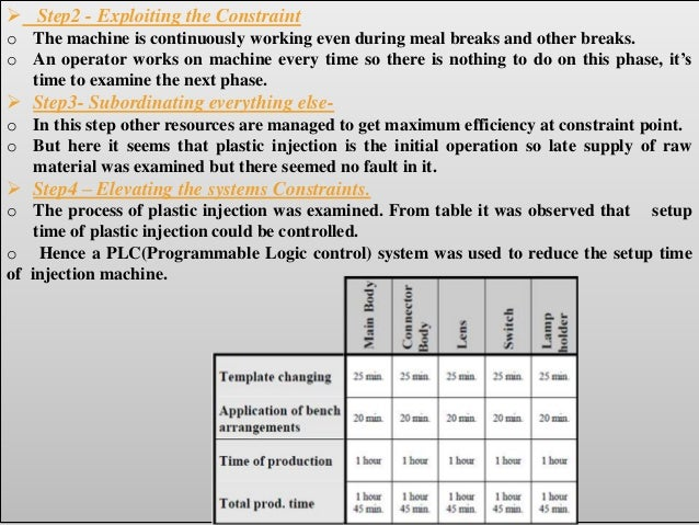 theory of constraints in manufacturing pdf