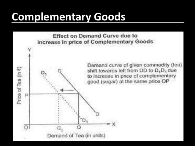 theory of consumer behaviour and demand pdf
