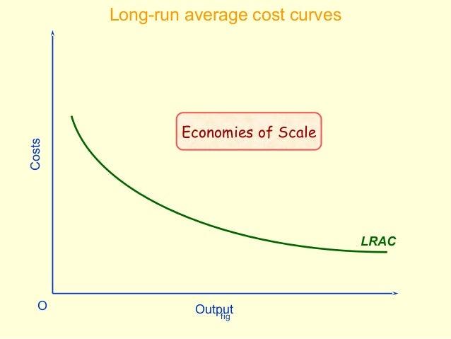 theory of cost economics