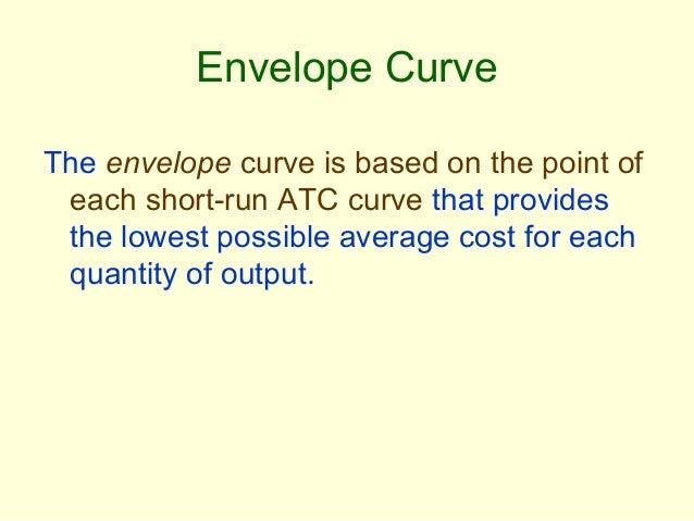 envelope curve in economics