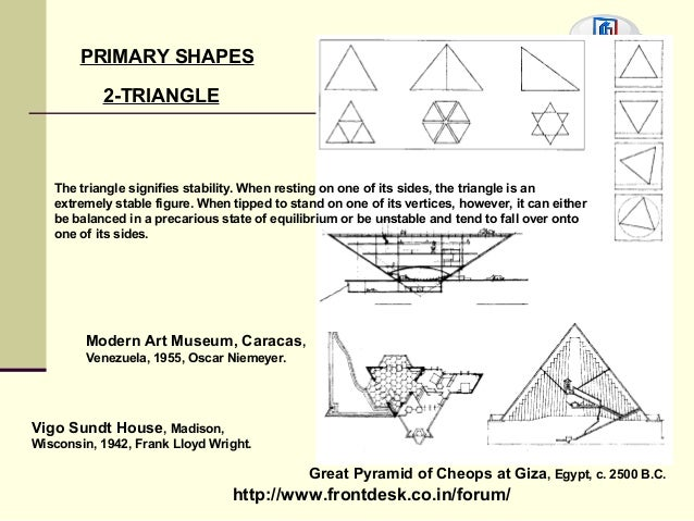 Theory of design form for Triangle concept architecture
