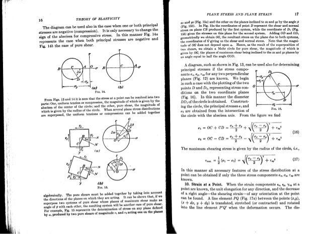 theory of elasticity timoshenko rh slideshare net Theory of Elasticity Formula Of Theory Elasticity Mathematical Sokolnikoff