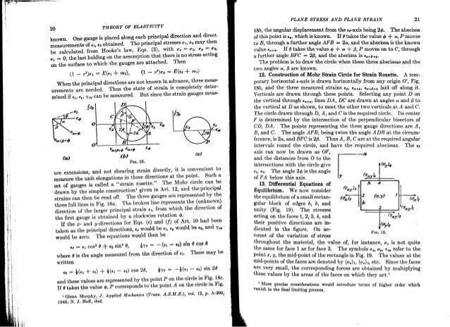 Theory Of Elastic Stability Timoshenko Pdf