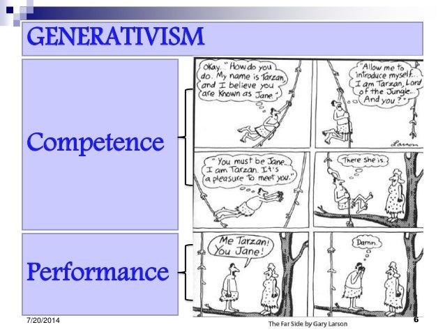 GENERATIVISM 7/20/2014 6 Competence Performance