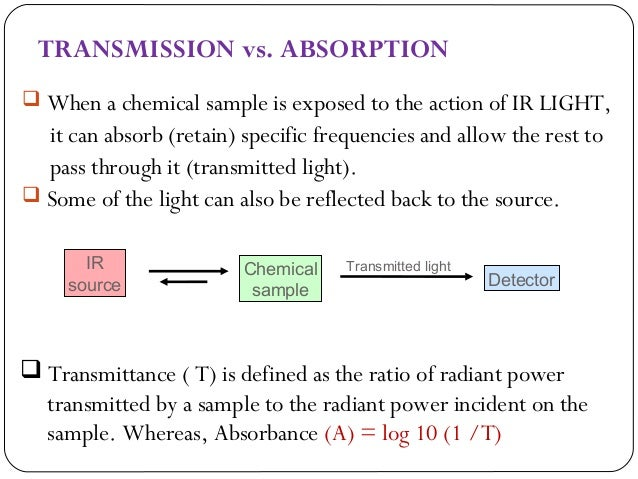 how to get absorbance from transmittance