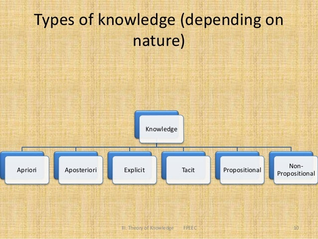 theory knowledge Theory of knowledge is a course created by the ib organization and must not be conceived as pure epistemology.