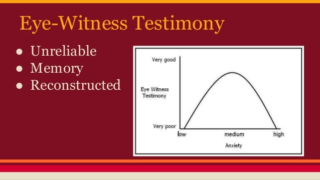 describe and evaluate studies of eyewitness testimony 12 Eyewitness testimony is the study of how accurately a person may recall significant events that they have witnessed taking place.