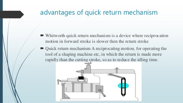Theory of mechanisms &