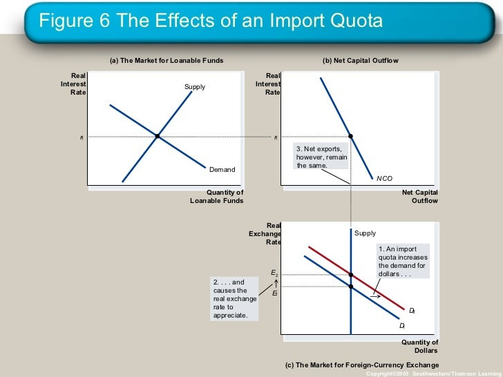 import and export effect in economy of the philippines Under those circumstances the trade effects won't help the economy come  in  the economy, which is lowered if exports fall relative to imports.