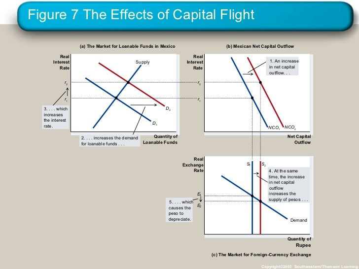 flight of funds This post explains the process of applying a southwest voucher to a future flight it also goes through the expiration rules and other limitations of the.