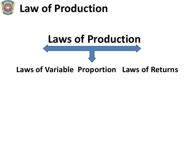 Law of Production Laws of Production Laws of Variable Proportion Laws of Returns