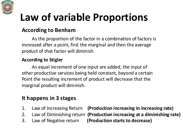 According to Benham As the proportion of the factor in a combination of factors is increased after a point, first the marg...
