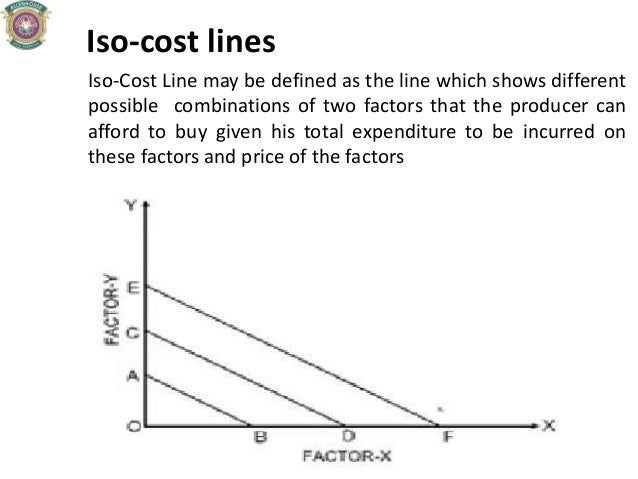 Iso-cost lines Iso-Cost Line may be defined as the line which shows different possible combinations of two factors that th...