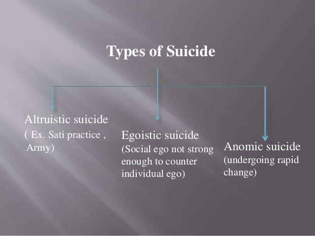 what is anomic suicide
