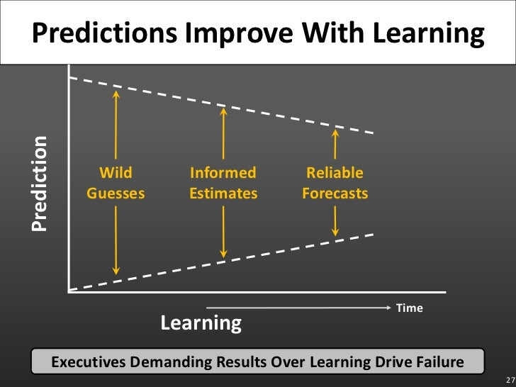 Wild<br />Guesses<br />27<br />Predictions Improve With Learning<br />Informed<br />Estimates<br />Reliable<br />Forecasts...