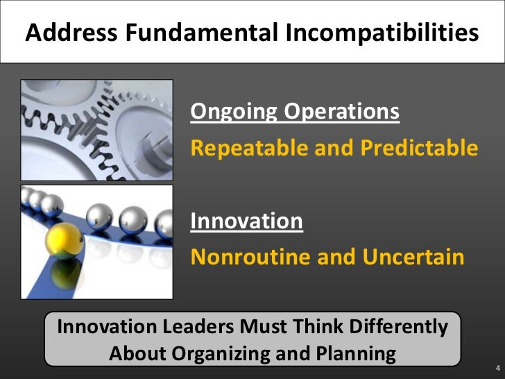 Ongoing Operations<br />Repeatable and Predictable<br />Innovation<br />Nonroutine and Uncertain<br />4<br />Address Funda...