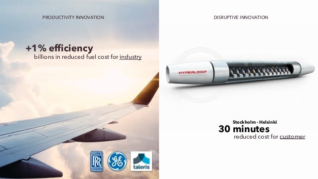 +1% efficiency 30 minutes Stockholm - Helsinki billions in reduced fuel cost for industry reduced cost for customer PRODUCT...