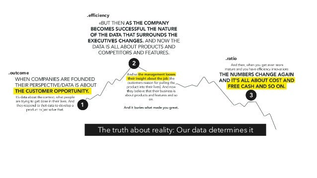 The truth about reality: Our data determines it .outcome .efficiency .ratio