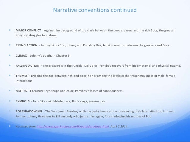 Conflict In The Outsiders Essay Topics - Essay For You