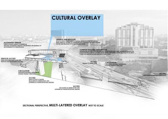 Bangkok Festive Overlay Slide 3