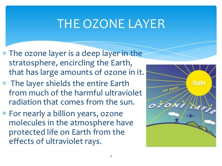 an introduction to ozone its effects and importance Introduction to air pollution the effect of this pollution is very small when compared to that caused by emissions from industrial sources, power and heat generation, waste disposal air pollution is an important problem facing by our society.
