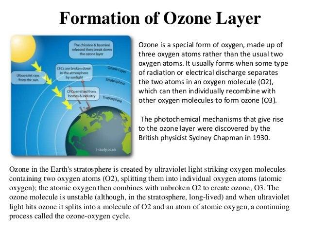 Ozone Layer by Mahesh Joshi