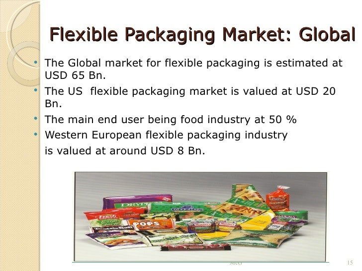the indian chocolate packaging industry Kitkat senses are a range of chocolates available in a number of  new-look  kitkat senses product to market quickly and to capitalize on the.