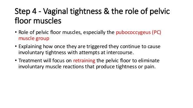 The Painful Secret (Vaginismus)