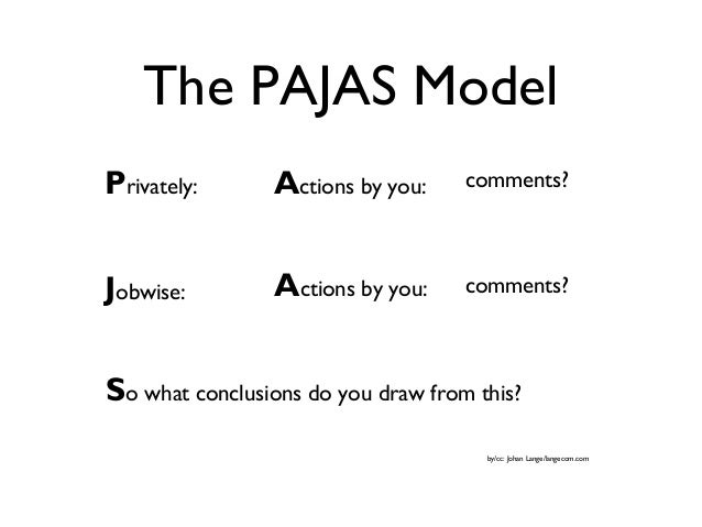 The PAJAS Model Privately: Actions by you: Jobwise: comments? Actions by you: comments? So what conclusions do you draw fr...