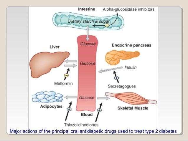 Neurontin dosage for sciatica nerve pain