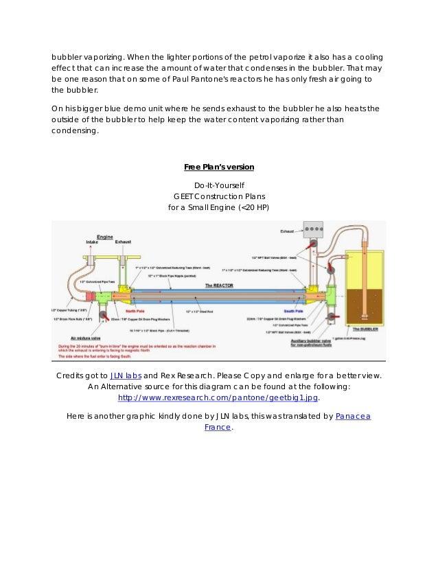 geet reactor construction details