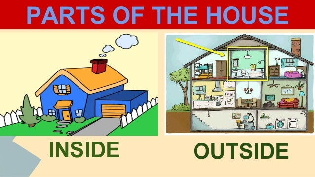 Parts Of A House Pictures