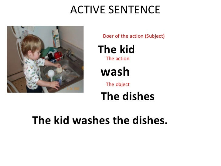 wash ACTIVE SENTENCE Doer of the action (Subject) The action The object The kid The dishes The kid washes the dishes.