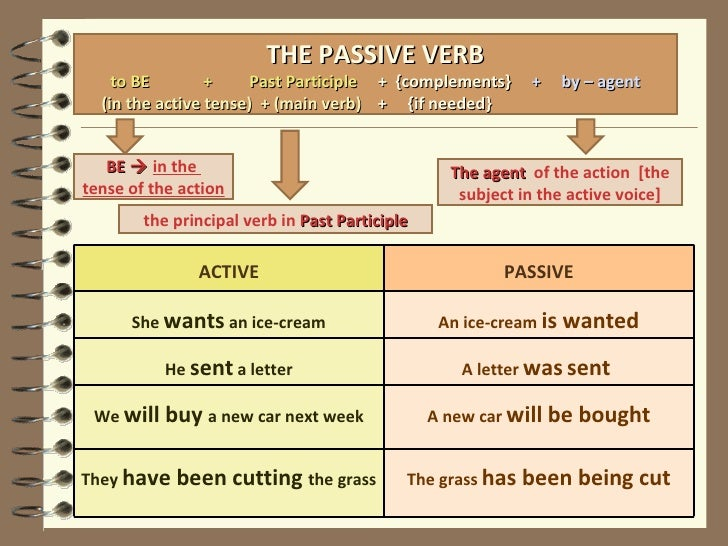 kalista how to change passive