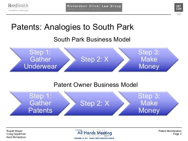 The Patent Monetization Cookbook: The Who, What, Where, When, Why and How... Slide 3