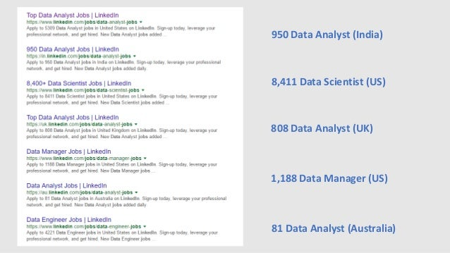 The path to be a Data Scientist