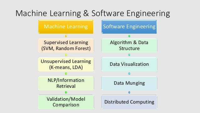 Rose Glen North Dakota ⁓ Try These Machine Learning Engineer