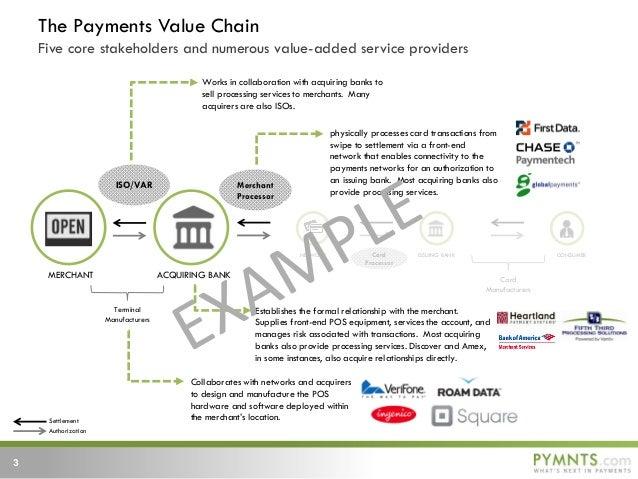 Costco Credit Card Processing >> Service Provider Bank Card Processing